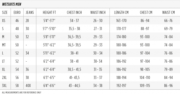 jobe mens wetsuit size guide
