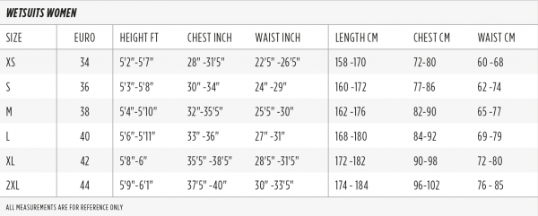 jobe wetsuits womens size guide